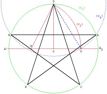 Constructions du pentagone r gulier - Modele etoile 5 branches a imprimer ...