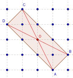 comment construire rectangle geogebra