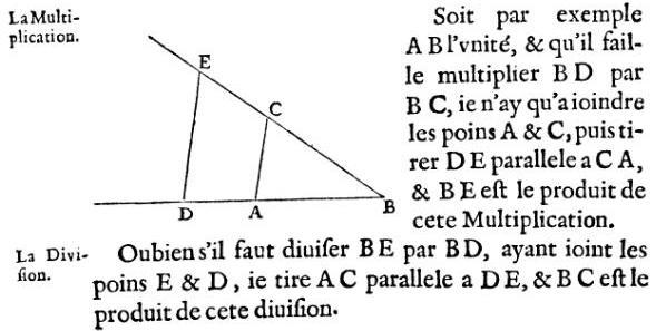 Configuration de Thalès