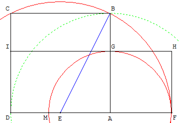 Construction d'Euclide avec deux carrés