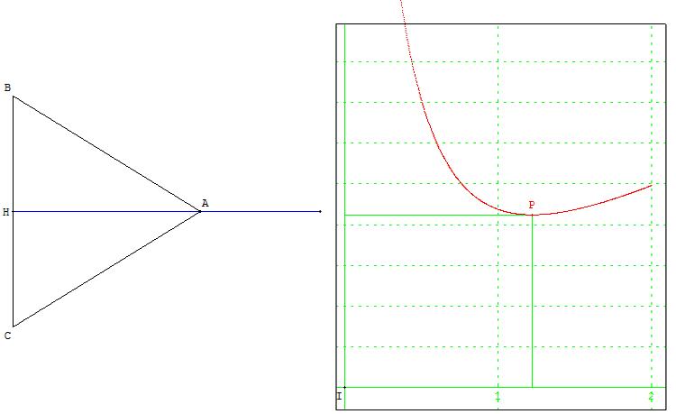 périmètre triangle équilatérale