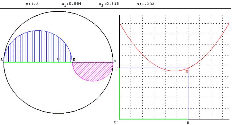 Maxima minima for Diametre interieur per