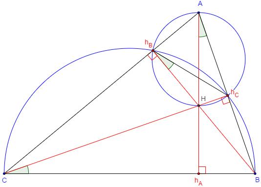 le triangle des lieux de rencontre