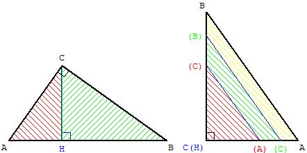 forme commencant par h