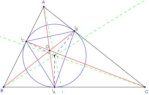 triangle des lieux de rencontres