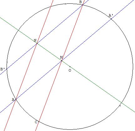 Comment dessiner un losange - Comment construire un trapeze ...